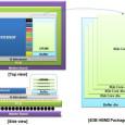 София, 19 януари 2016 г. – Samsung Electronics обяви, че започва масово производство на първия в индустрията 4-гигабайтов (GB) DRAM модул, базиран на High Bandwidth Memory (HBM2) интерфейс от второ […]
