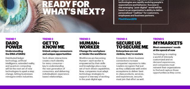 Способността на компаниите да управляват новите технологии ще бъде в основата на успеха им. Те са изправени пред жестока конкуренция и трябва да разбират желанията на клиентите си с нова […]